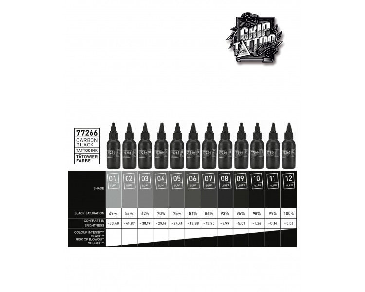 SET CARBON BLACK 13 X 50ML